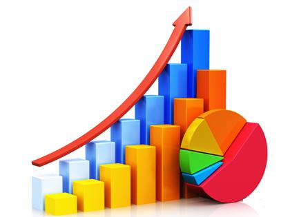 profit_graph